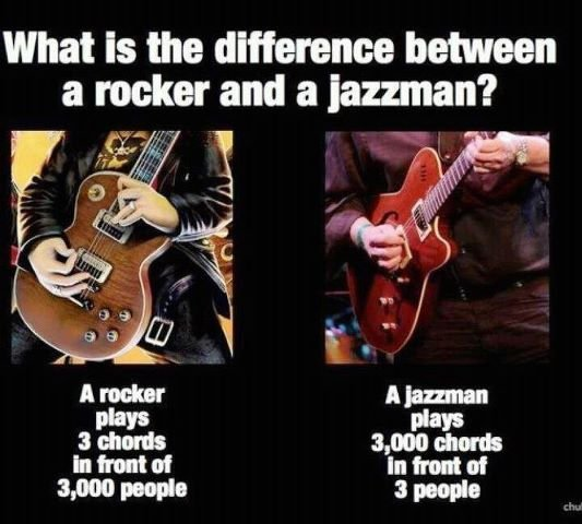 Rock Vs JAzz